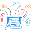 social media, business with social media, how to use social media to promote work