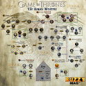 game of thrones character map, game of thrones houses, got house guide, game of thrones